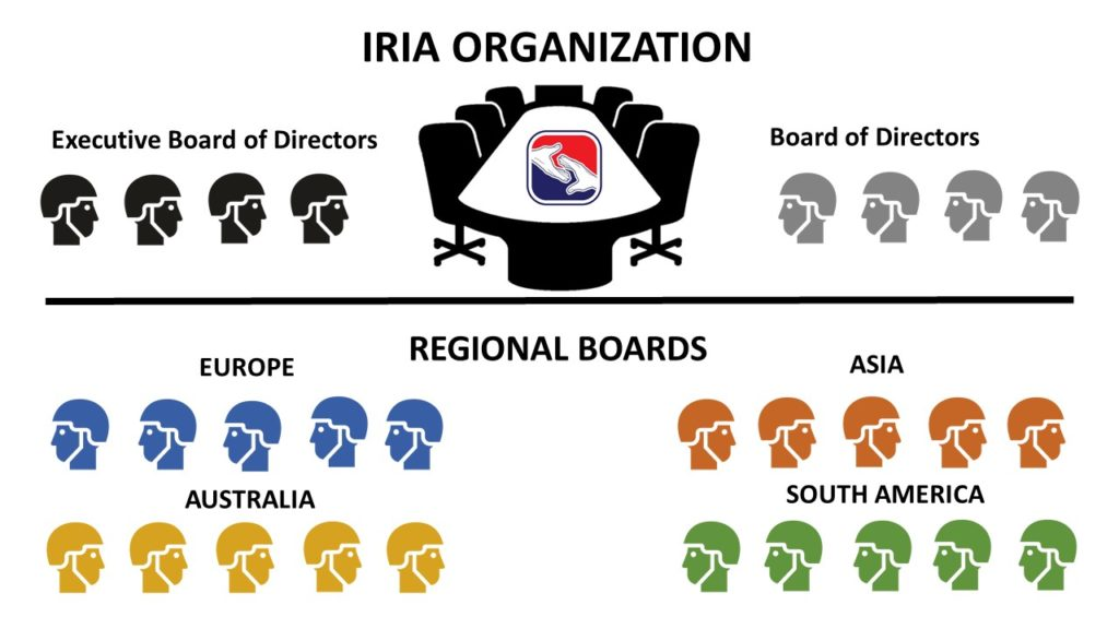 International Rescue Instructors Association